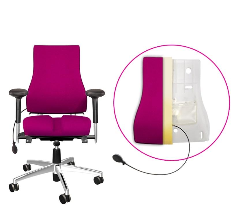 scaun ergonomic dureri lombare