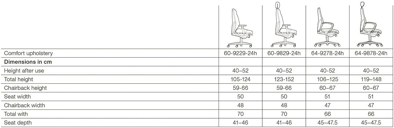 tabel dimensiuni