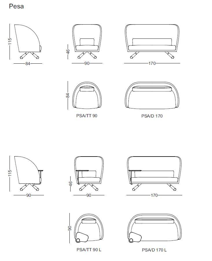 dimensiune canapea