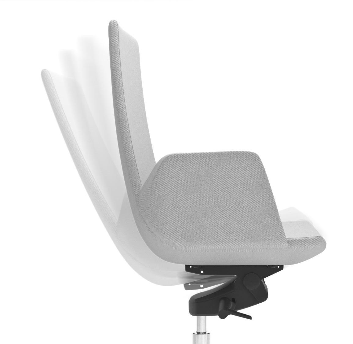 scaun spatar reglabil